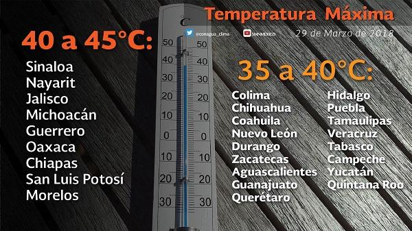 Extremar precauciones por altas temperaturas