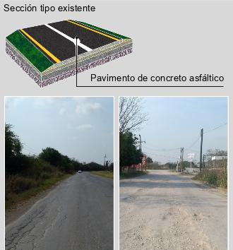Repavimentación camino aeropuerto de Tamuín