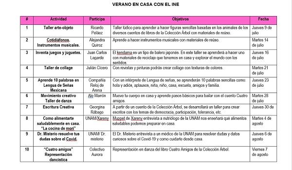 PROMUEVEN ACTIVIDADES EN LÍNEA PARA LA NIÑEZ