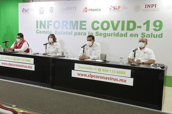 Se presentaron 186 nuevos casos y 15 decesos COVID-19