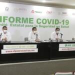 245 nuevos casos y 23 decesos COVID-19