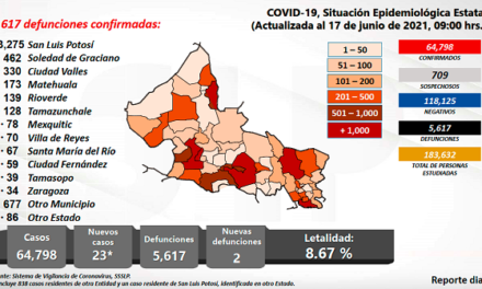 Segunda dosis de 50 y más en Zona Metropolitana