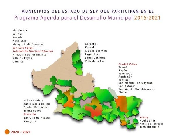 SLP MODELO DE GUÍA EN DESEMPEÑO MUNICIPAL
